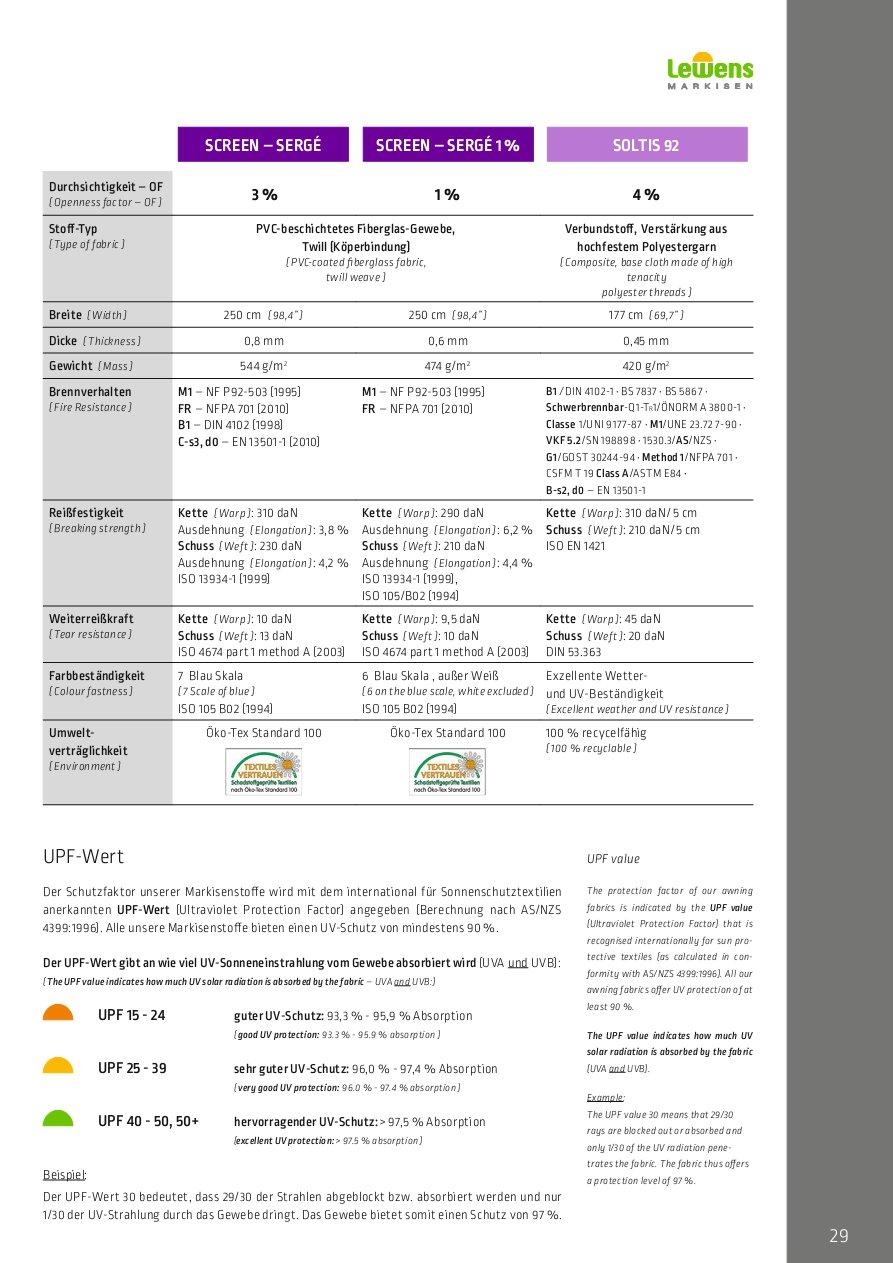 Lewens Farben und Stoffe Technische INFO