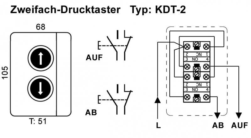 WTS -Zweifach-Drucktaster AUF / ABWassergeschützt - Schutzart IP 65