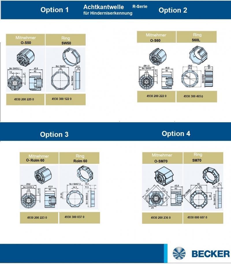 Becker - Rollladenantriebe mit integriertem bidirektionalem Funkempfänger,Serie R. Typ C01 Plus
