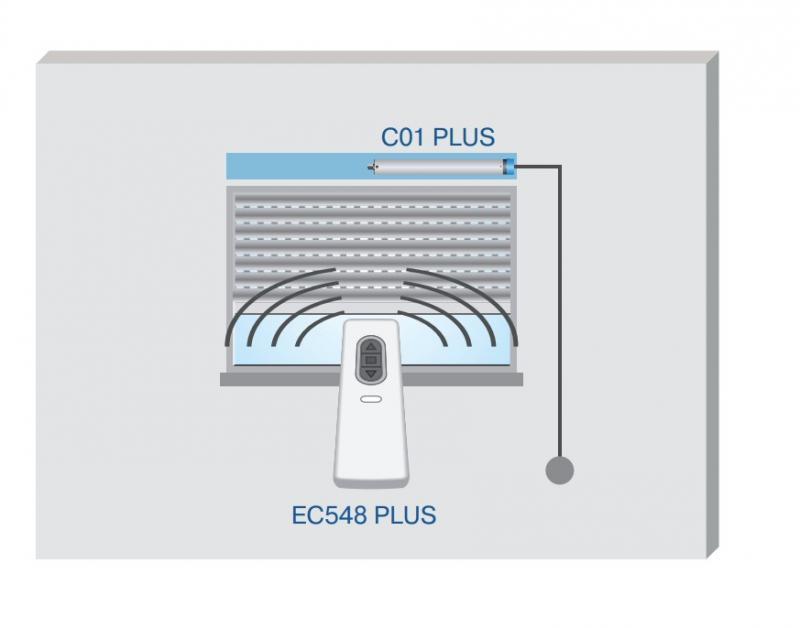 Becker - Centronic EasyControl EC541 PLUS, 1 Kanal Handsender