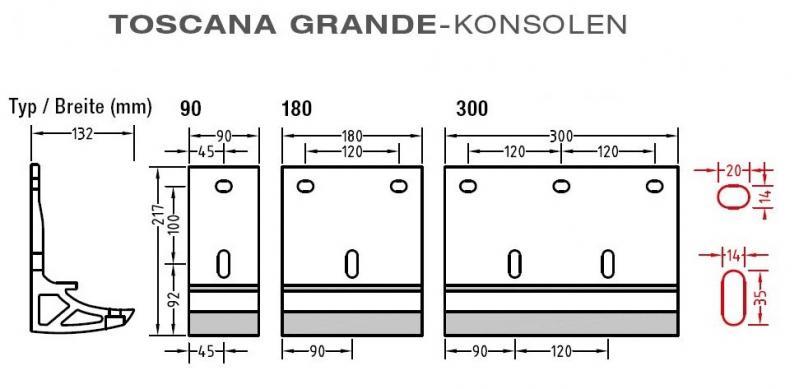 Wandkonsolen für Lewens Toscana Grande Markisen für Wandmontage